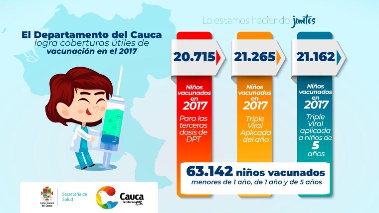 Coberturas útiles de vacunación 2017