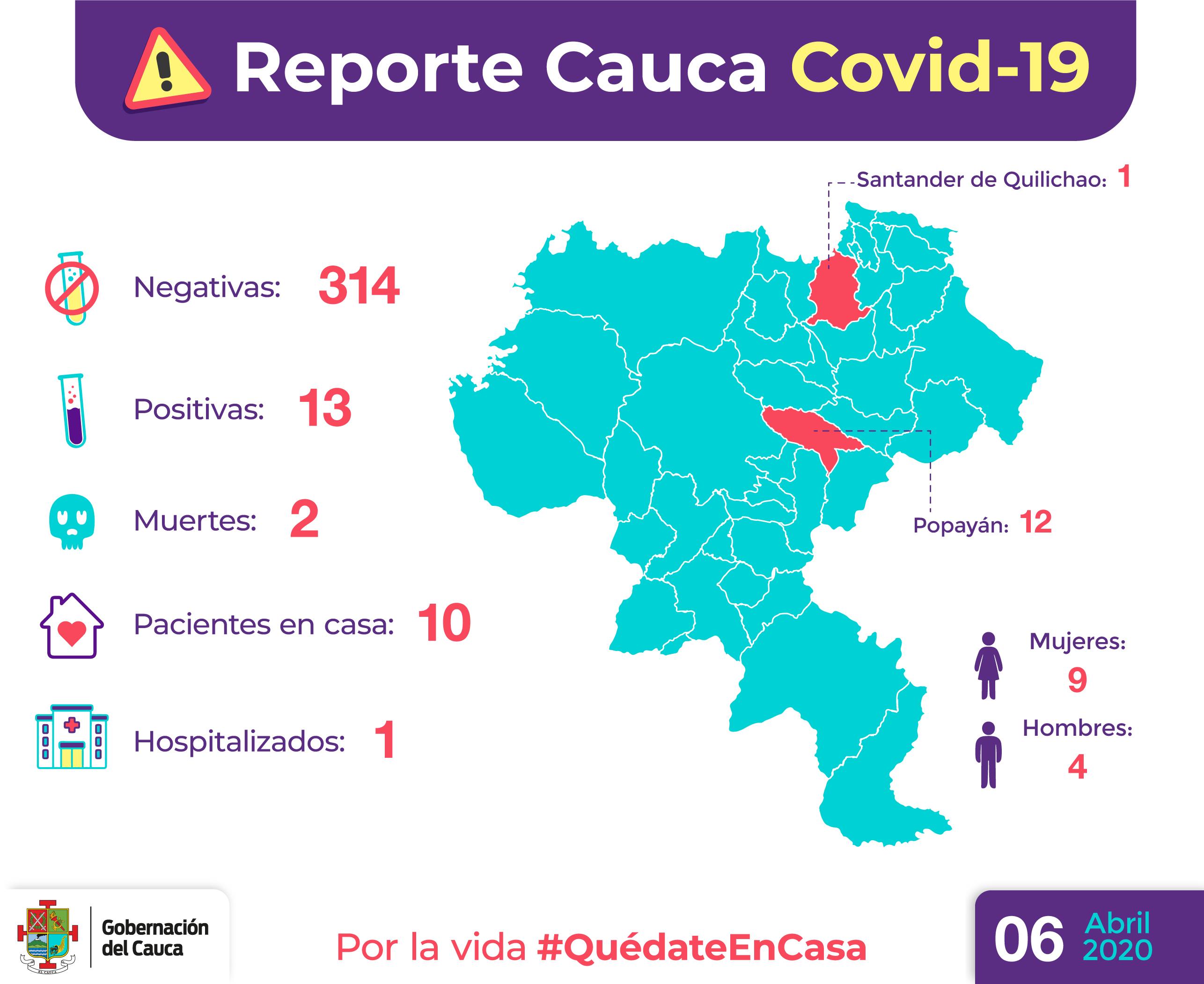 Picture of: Precisiones Y Aclaraciones Sobre Temas Noticiosos Covid 19 En El Cauca