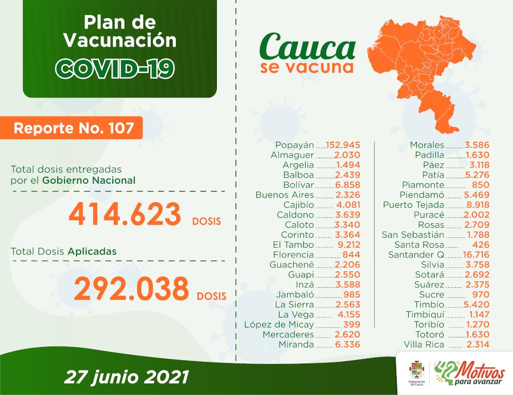 Reporte de vacunas COVID-19